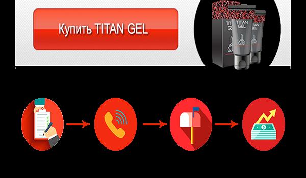 titan gel официальный сайт как купить