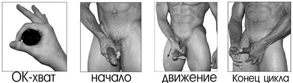 методы увеличения полового члена
