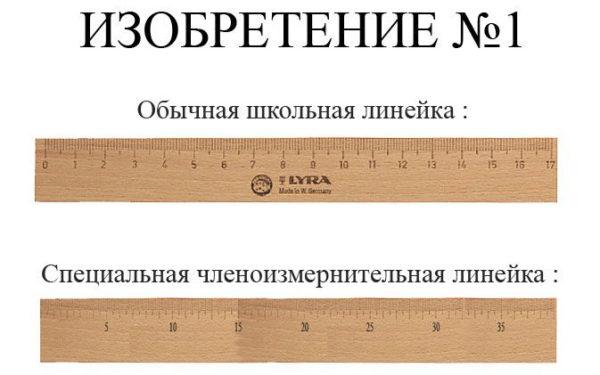 тест на размер пениса