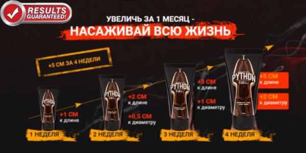 Сколько сантиметров обещает производитель
